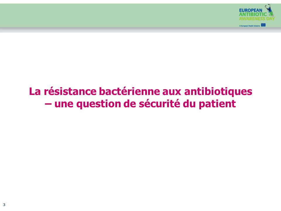 La résistance bactérienne aux antibiotiques – une question de sécurité du patient