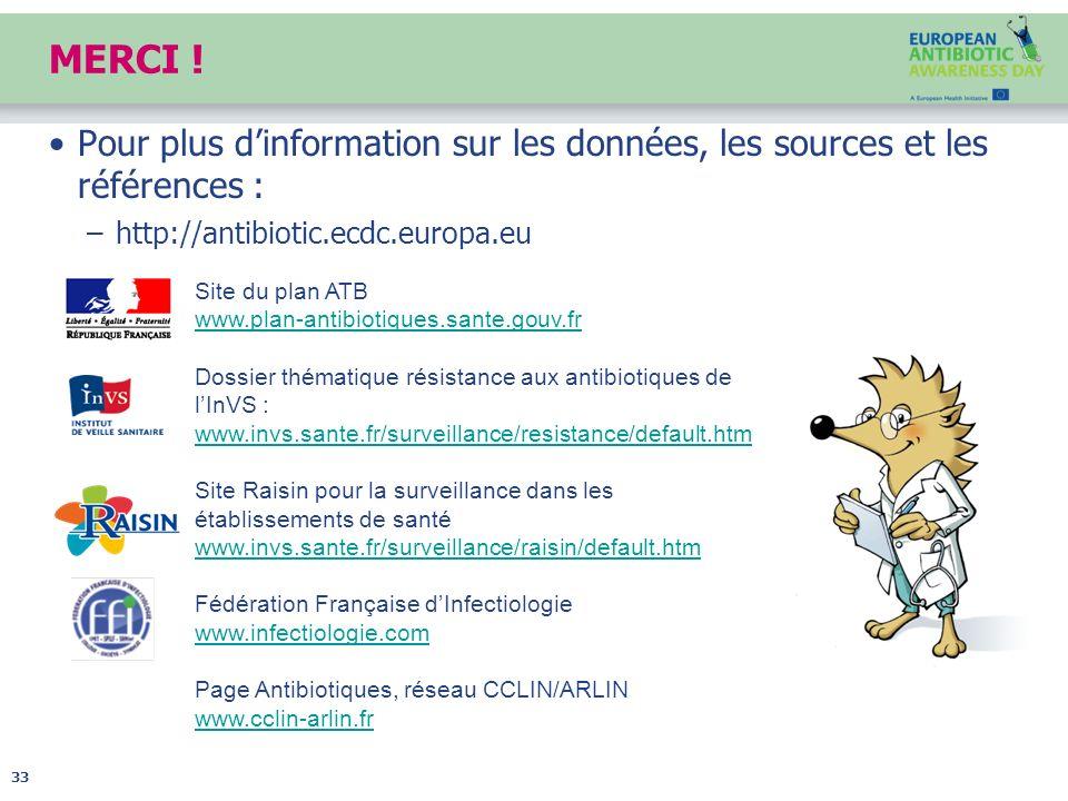 MERCI ! Pour plus d'information sur les données, les sources et les références : http://antibiotic.ecdc.europa.eu.