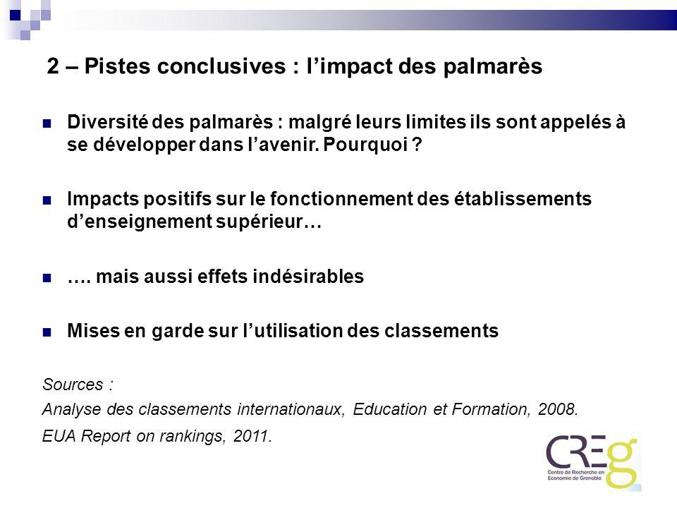 2 – Pistes conclusives : l'impact des palmarès