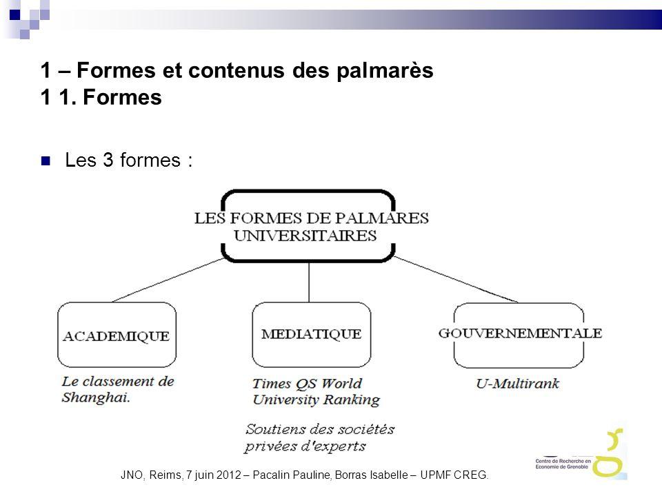 1 – Formes et contenus des palmarès 1 1. Formes