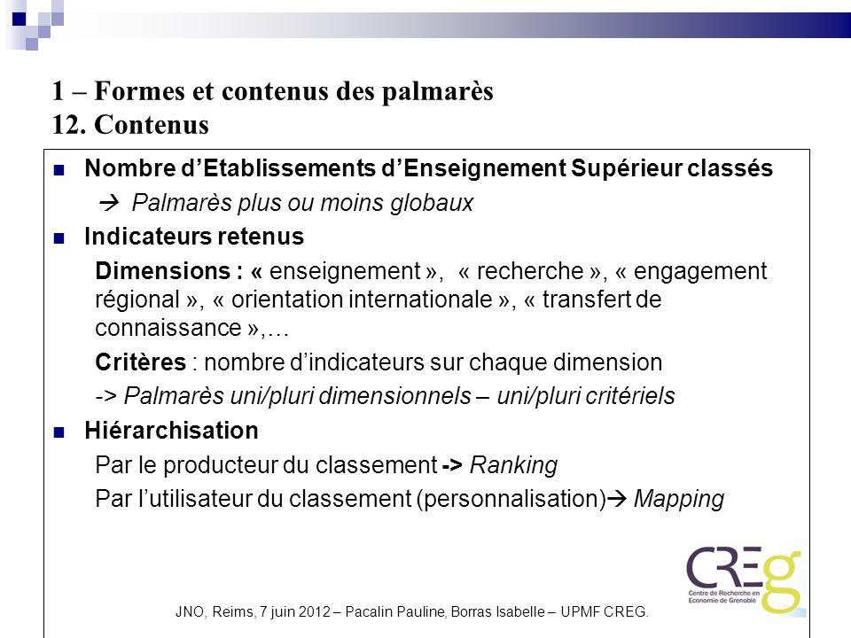 1 – Formes et contenus des palmarès 12. Contenus