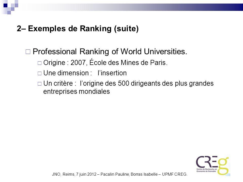 2– Exemples de Ranking (suite)
