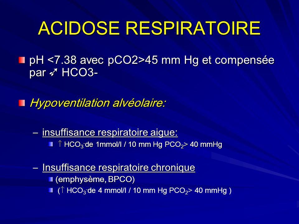 ACIDOSE RESPIRATOIRE pH <7.38 avec pCO2>45 mm Hg et compensée par ➶ HCO3- Hypoventilation alvéolaire:
