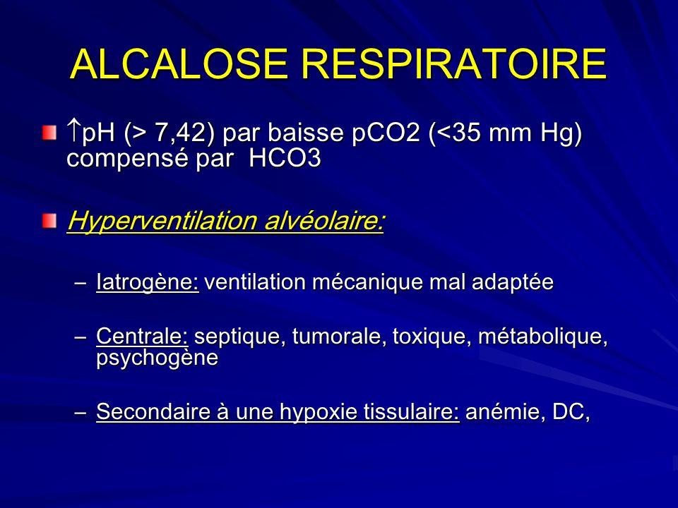 ALCALOSE RESPIRATOIRE