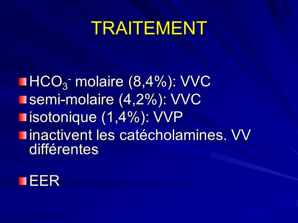 TRAITEMENT HCO3- molaire (8,4%): VVC semi-molaire (4,2%): VVC
