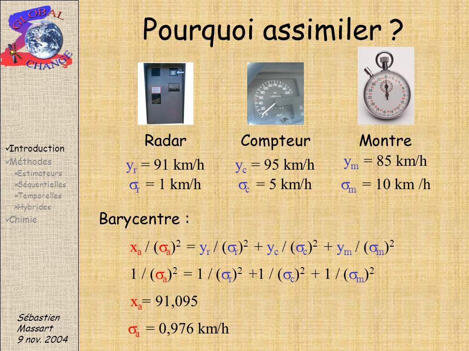Pourquoi assimiler Radar Compteur Montre ym = 85 km/h yr = 91 km/h