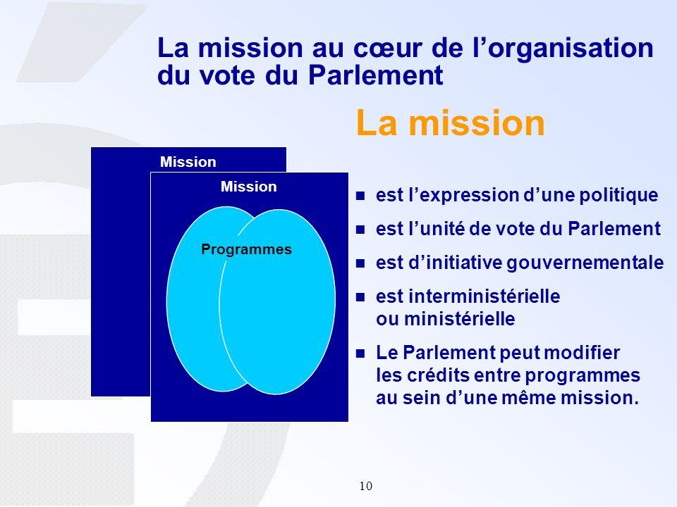 La mission au cœur de l'organisation du vote du Parlement