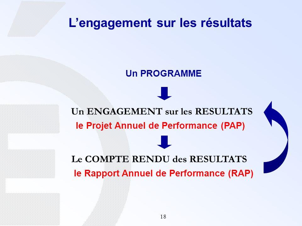 L'engagement sur les résultats