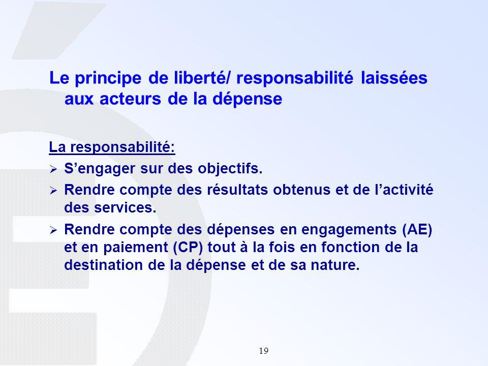 Le principe de liberté/ responsabilité laissées aux acteurs de la dépense