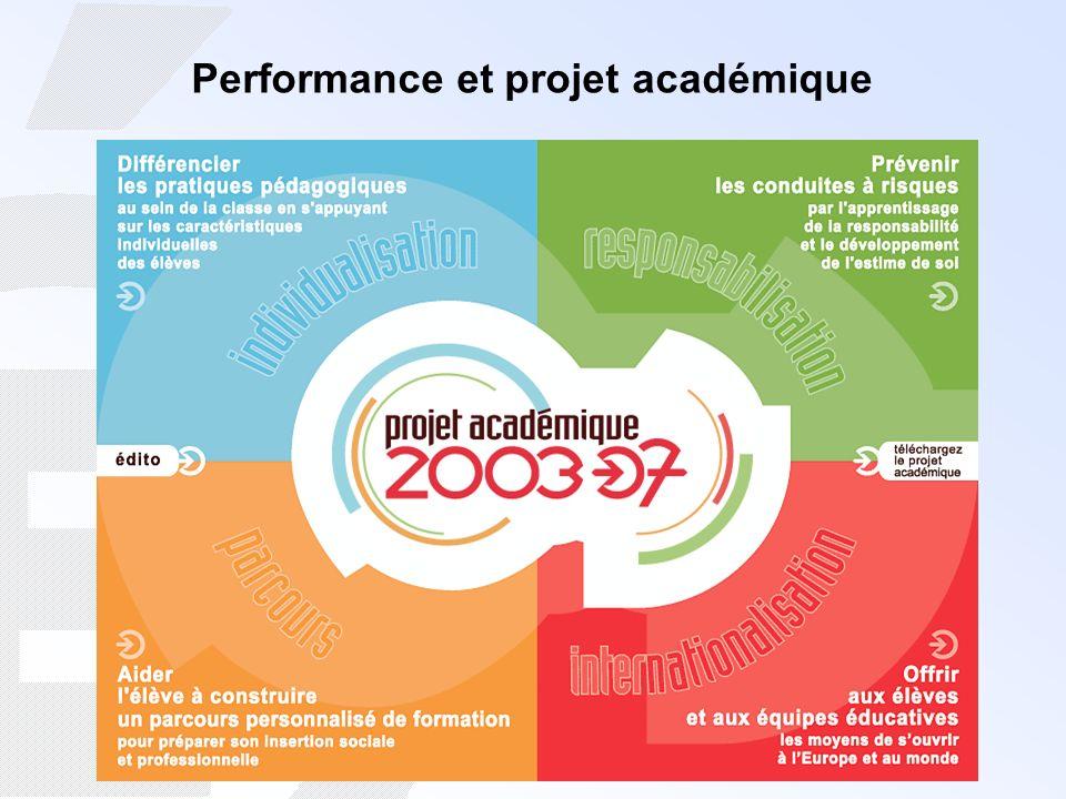 Performance et projet académique