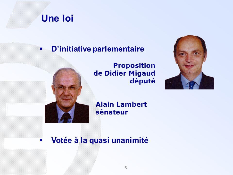 Une loi D'initiative parlementaire Votée à la quasi unanimité