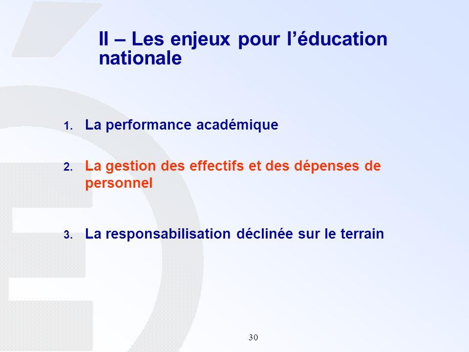 II – Les enjeux pour l'éducation nationale