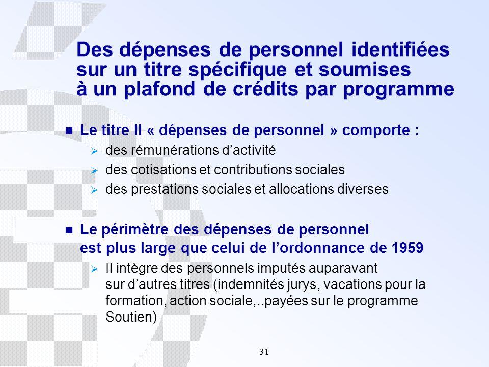 Des dépenses de personnel identifiées sur un titre spécifique et soumises à un plafond de crédits par programme