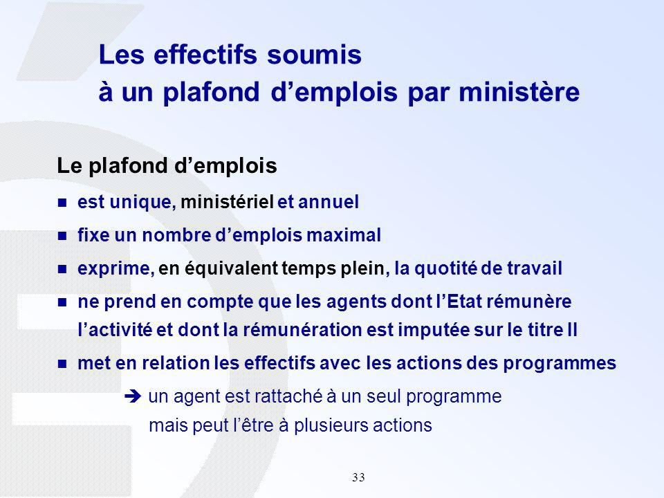Les effectifs soumis à un plafond d'emplois par ministère