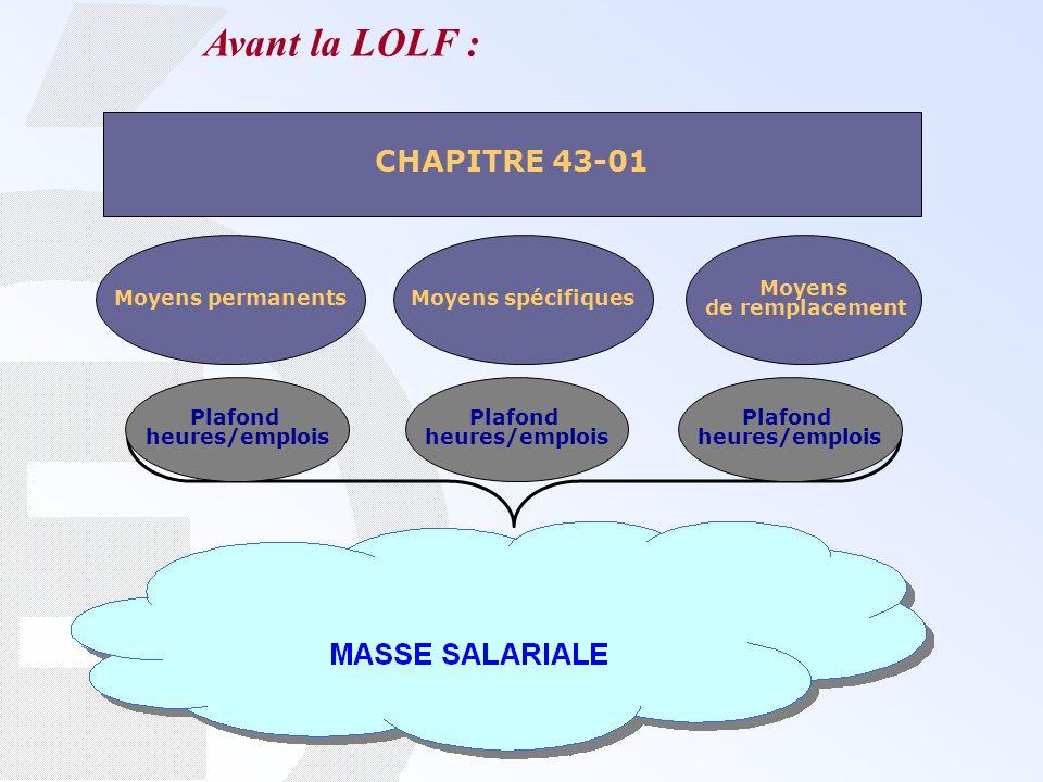 Avant la LOLF : CHAPITRE 43-01 Moyens permanents Moyens spécifiques
