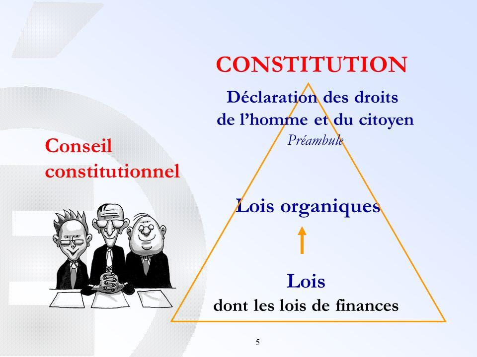 Lois dont les lois de finances