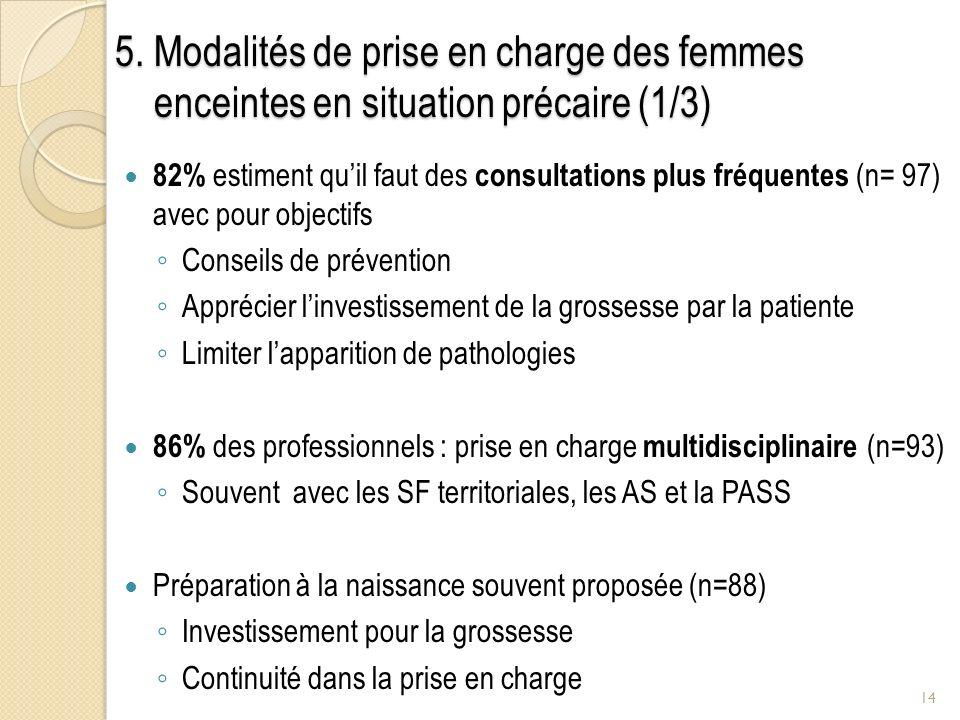 5. Modalités de prise en charge des femmes enceintes en situation précaire (1/3)
