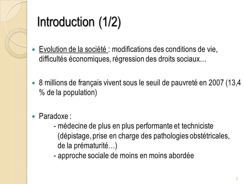 Introduction (1/2) Evolution de la société : modifications des conditions de vie, difficultés économiques, régression des droits sociaux…