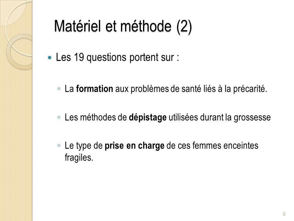 Matériel et méthode (2) Les 19 questions portent sur :