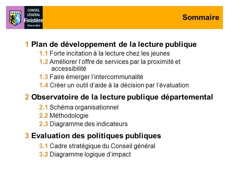 1 Plan de développement de la lecture publique