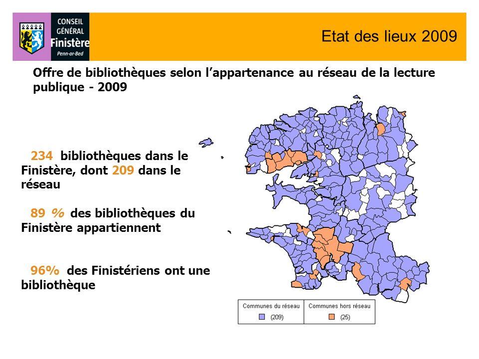 Etat des lieux 2009Offre de bibliothèques selon l'appartenance au réseau de la lecture publique - 2009.