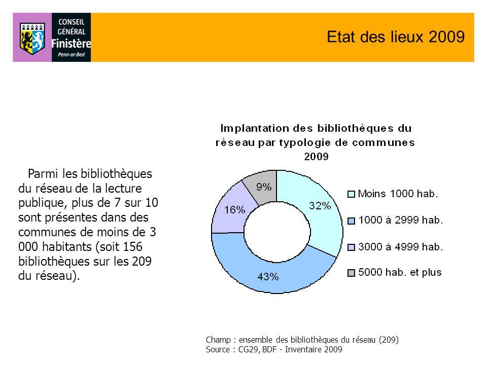 Etat des lieux 2009