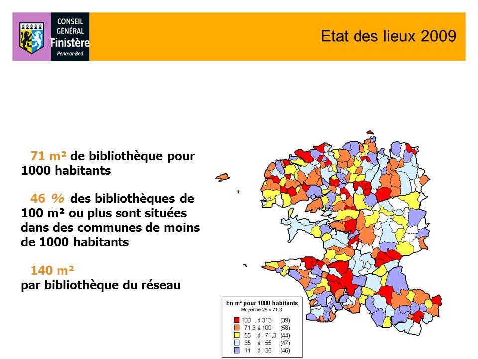 Etat des lieux 2009 Surface en bibliothèque pour 1 000 finistériens