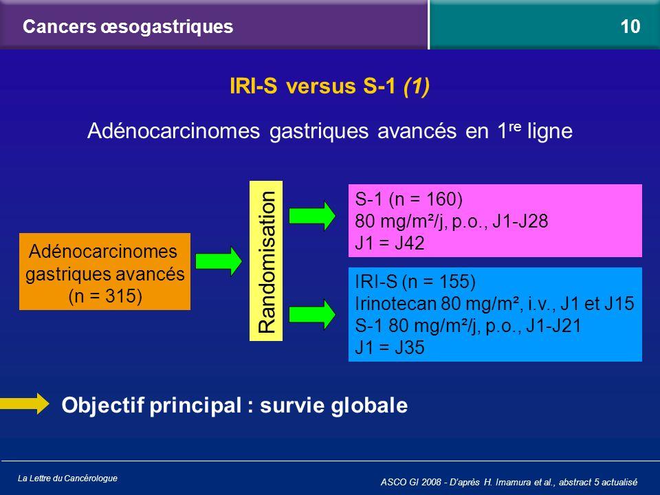 Adénocarcinomes gastriques avancés en 1re ligne