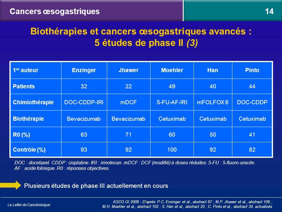 Cancers œsogastriques