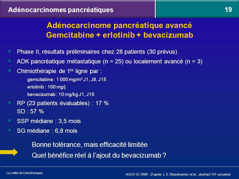 Adénocarcinomes pancréatiques