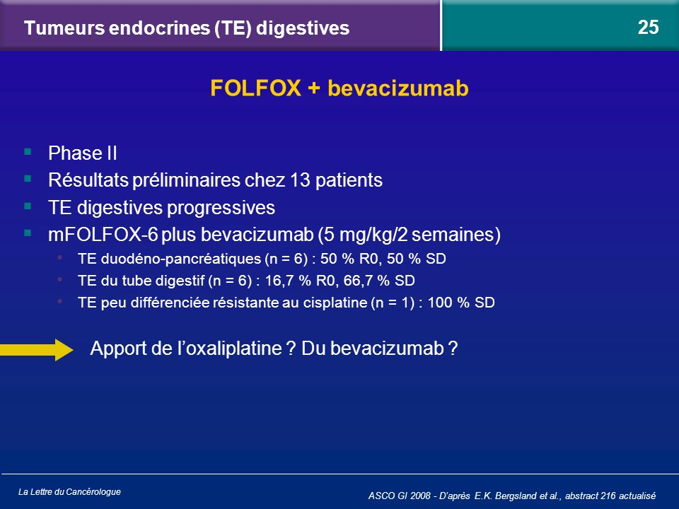 Tumeurs endocrines (TE) digestives