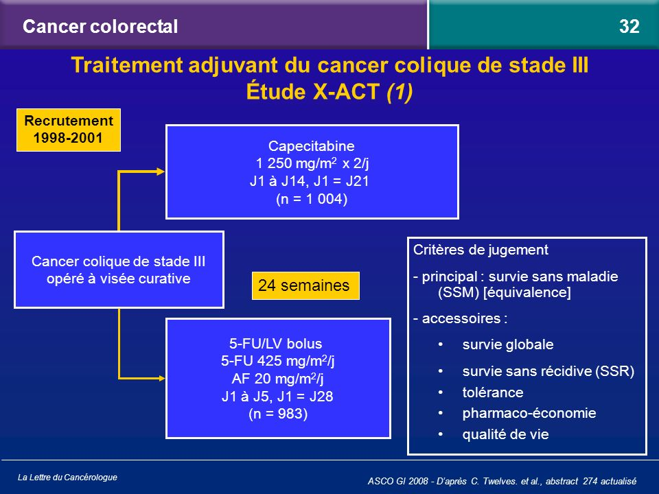 Traitement adjuvant du cancer colique de stade III Étude X-ACT (1)