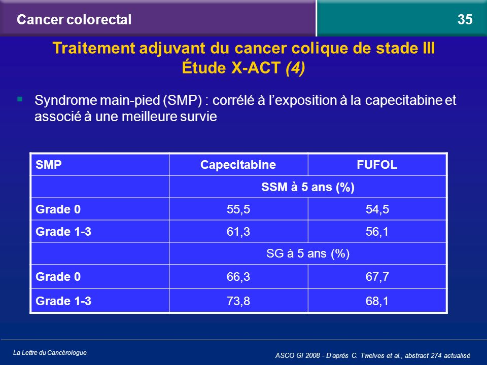 Traitement adjuvant du cancer colique de stade III Étude X-ACT (4)