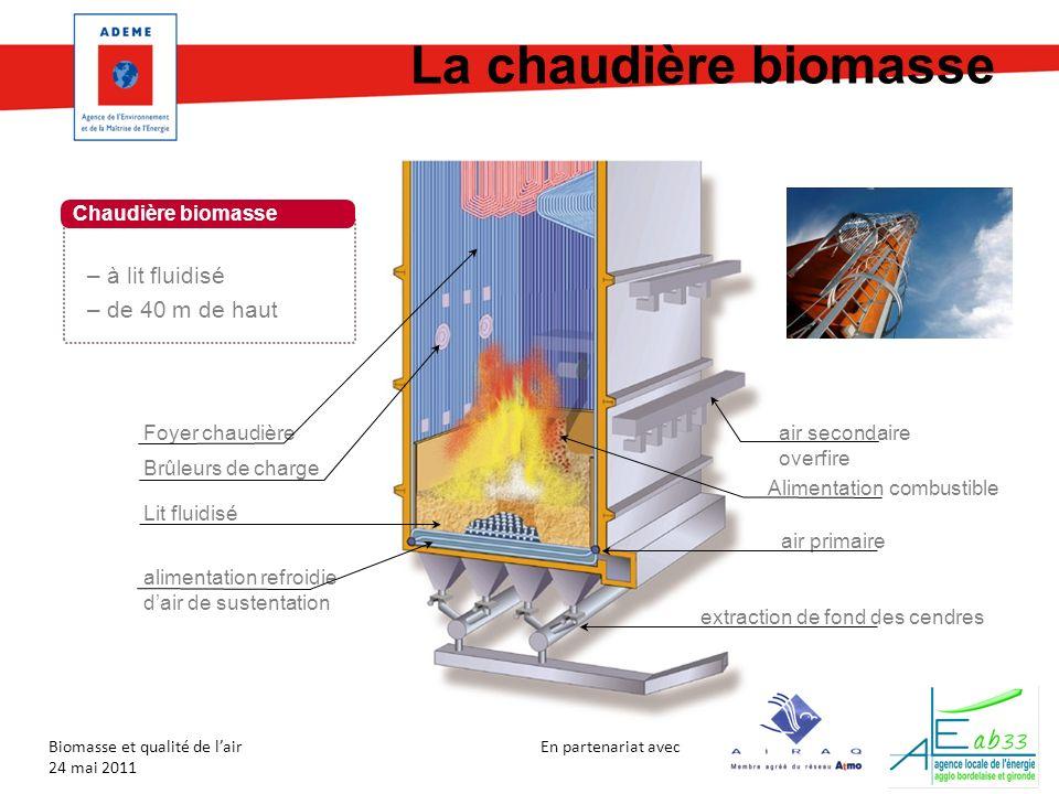 La chaudière biomasse à lit fluidisé de 40 m de haut