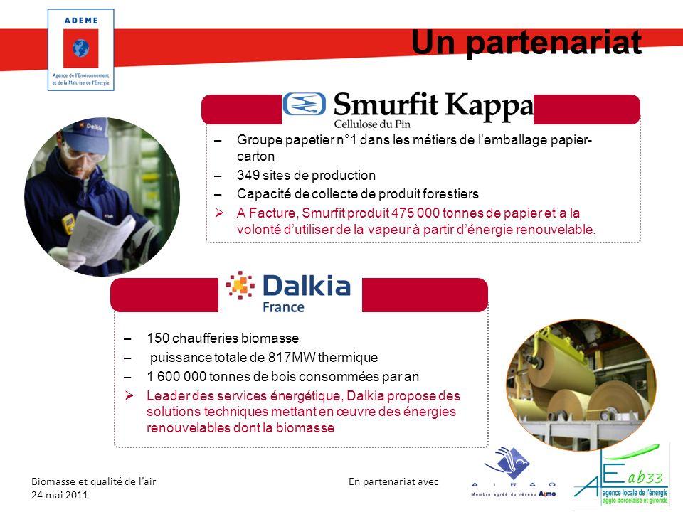Un partenariat Groupe papetier n°1 dans les métiers de l'emballage papier-carton. 349 sites de production.