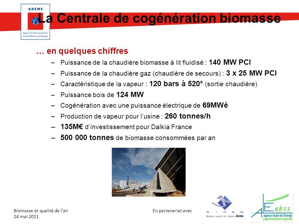 La Centrale de cogénération biomasse