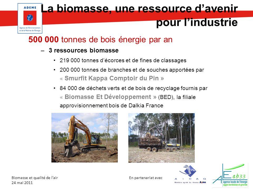 La biomasse, une ressource d'avenir pour l'industrie