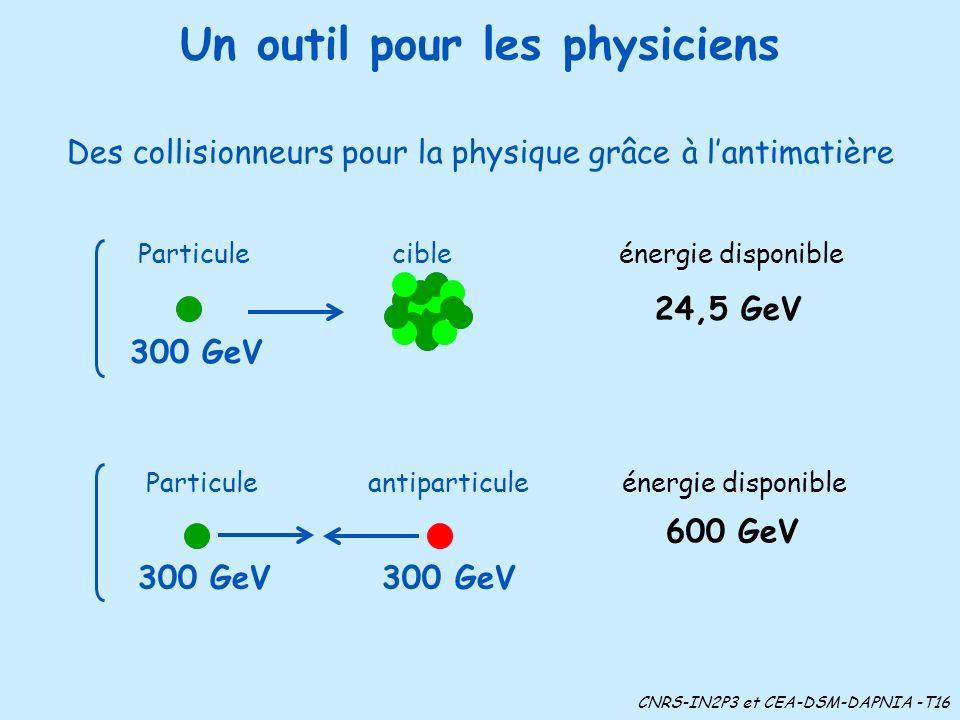 Un outil pour les physiciens
