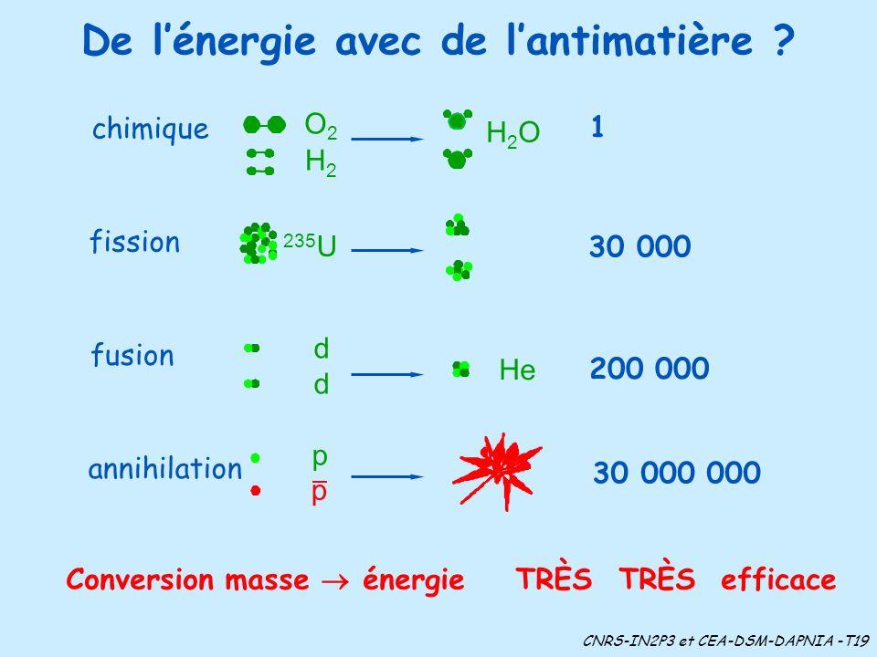 De l'énergie avec de l'antimatière