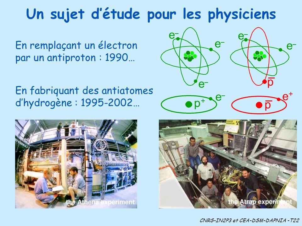 Un sujet d'étude pour les physiciens
