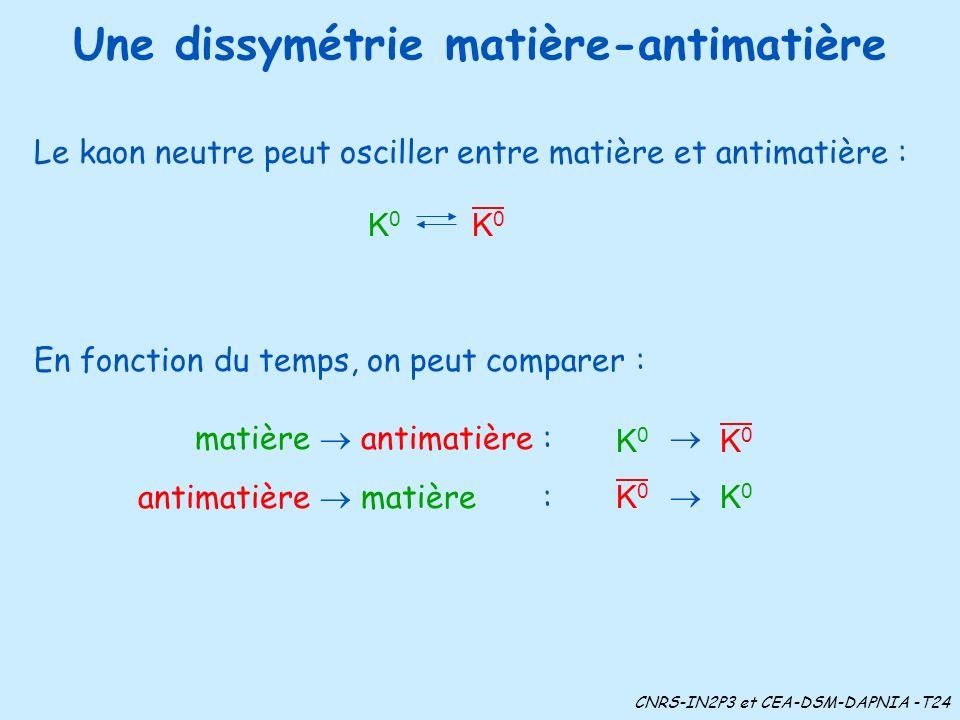 Une dissymétrie matière-antimatière