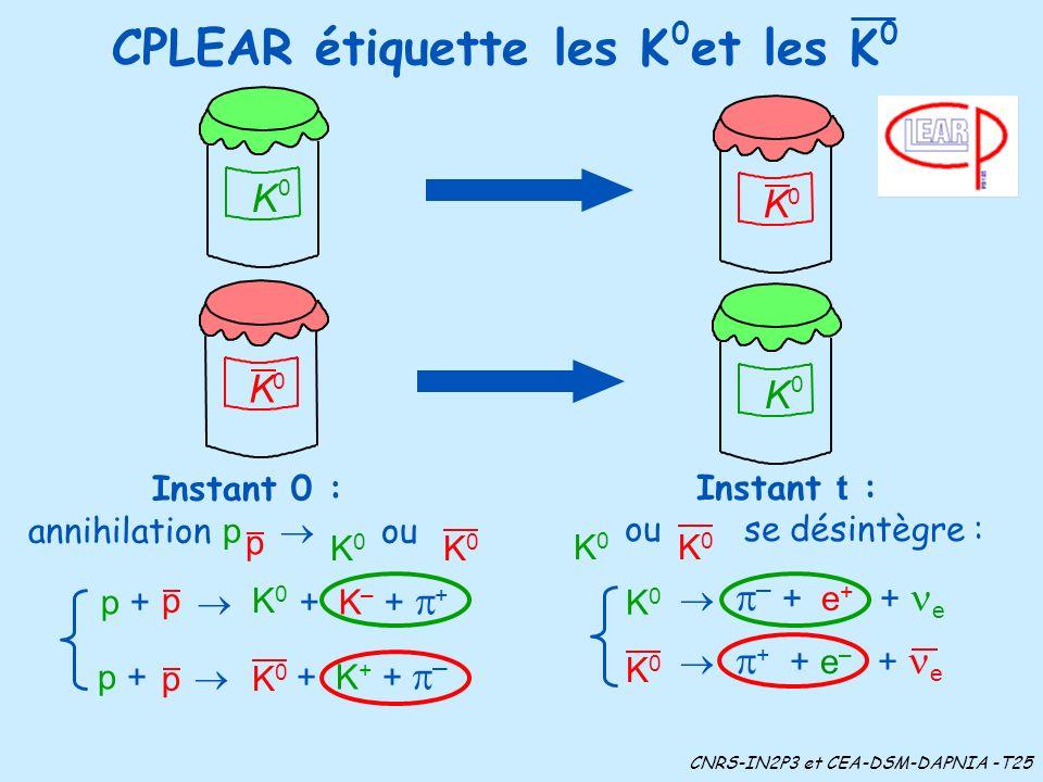 CPLEAR étiquette les K et les K