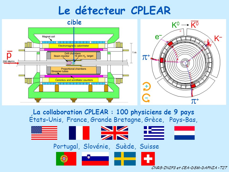 La collaboration CPLEAR : 100 physiciens de 9 pays