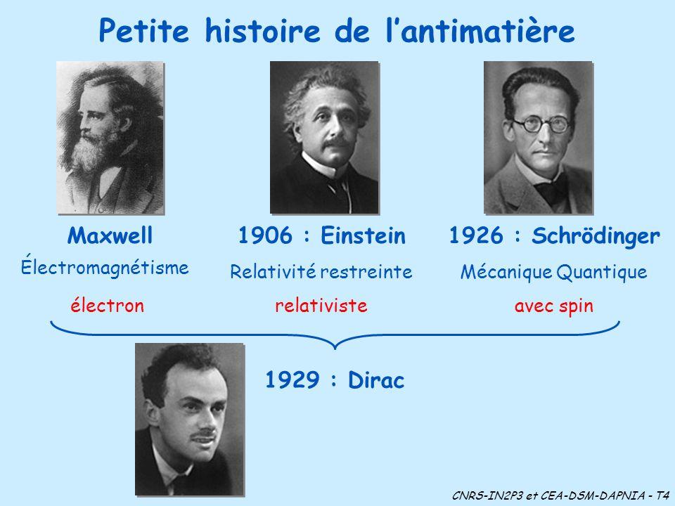 Petite histoire de l'antimatière