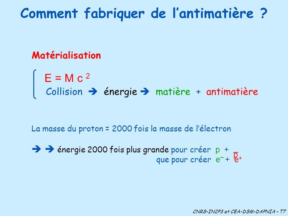 Comment fabriquer de l'antimatière