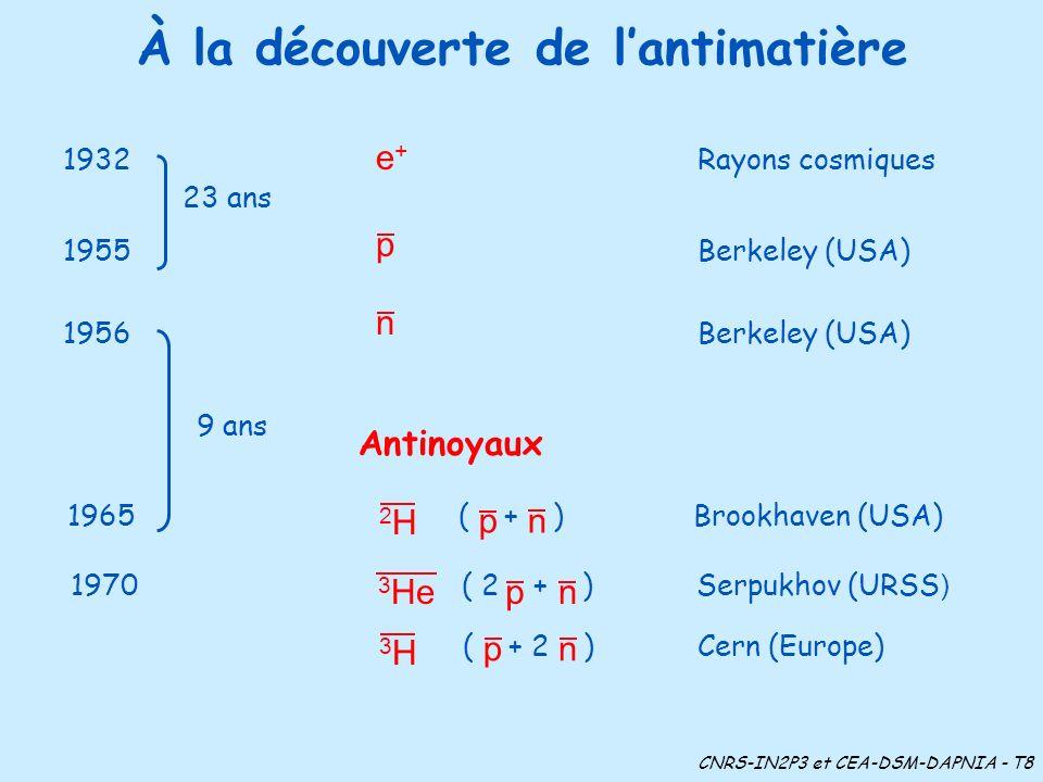 À la découverte de l'antimatière