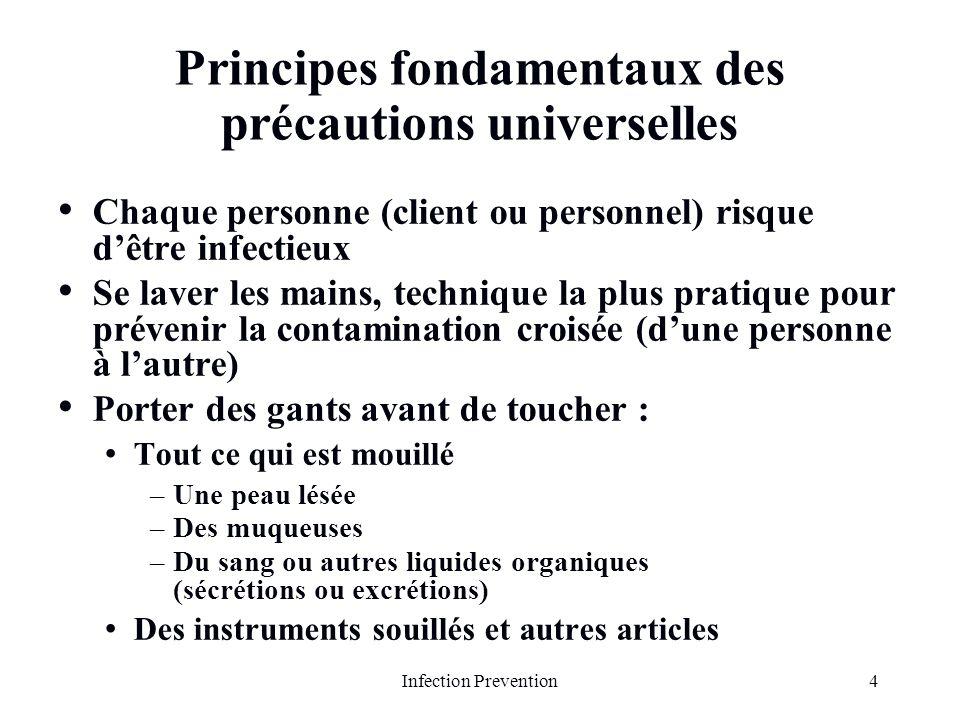 Principes fondamentaux des précautions universelles