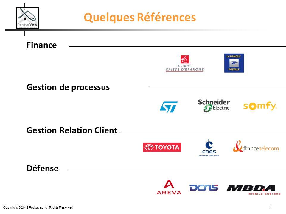 Quelques Références Finance Gestion de processus