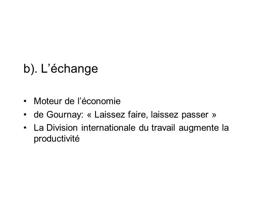 b). L'échange Moteur de l'économie