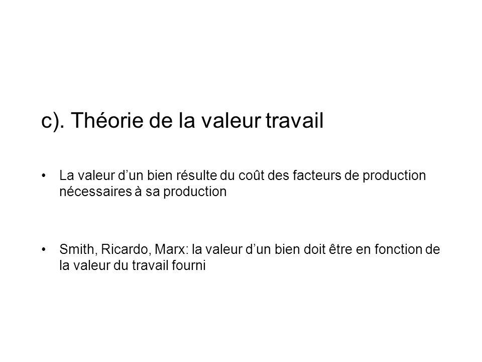 c). Théorie de la valeur travail